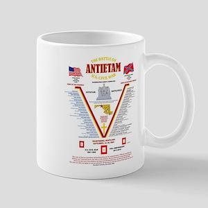 U.S. CIVIL WAR BATTLE OF ANTIETAM Mugs