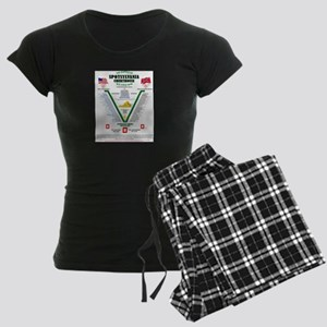 SPOTSYLVANIA COURTHOUSE,VIRG Women's Dark Pajamas