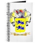 Grundel Journal