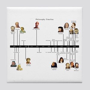 Philosophy Timeline Tile Coaster