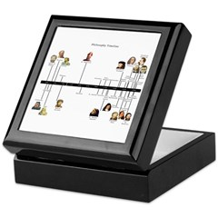 Philosophy Timeline Keepsake Box
