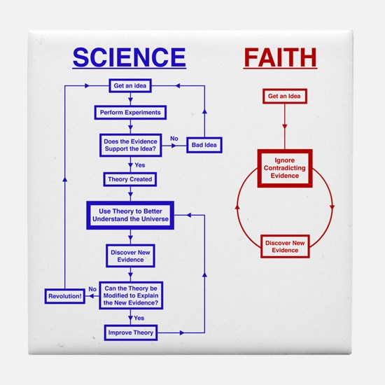 Science vs Faith Tile Coaster