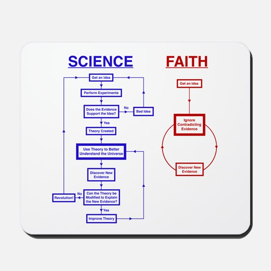 Science vs Faith Mousepad