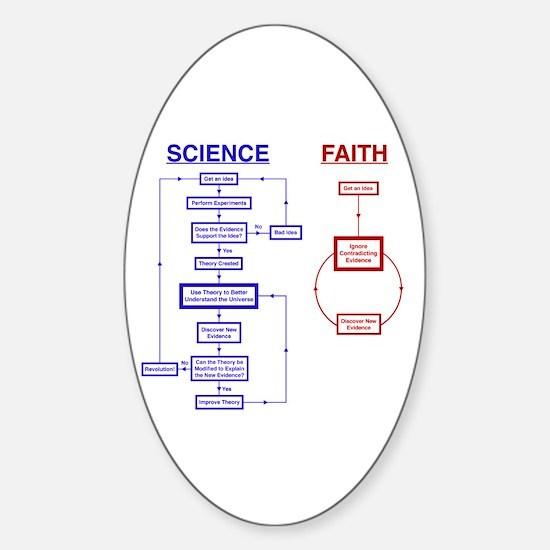 Science vs Faith Oval Decal