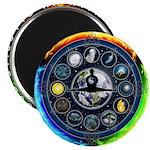 Balance Force Magnets