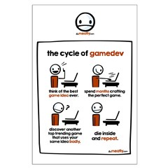 """The Cycle Of Gamedev - 35"""" Posters"""