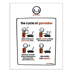 """The Cycle Of Gamedev - 20"""" Posters"""