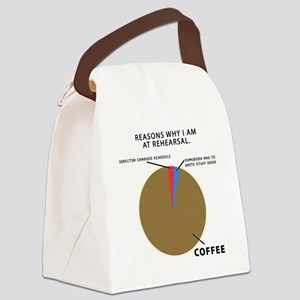 Rehearsal Coffee Stage Manager Canvas Lunch Bag