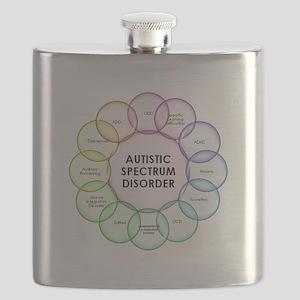 Autism Flask