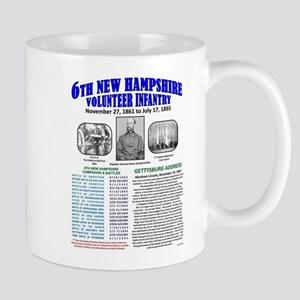 6TH NEW HAMPSHIRE US CIVIL WAR BACK MAP Mugs