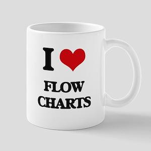 I Love Flow Charts Mugs