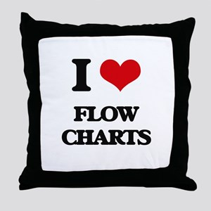 I Love Flow Charts Throw Pillow