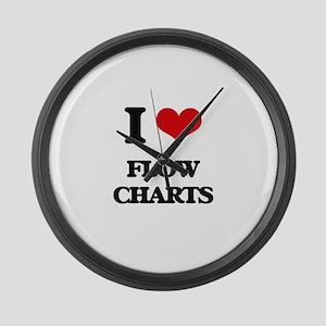 I Love Flow Charts Large Wall Clock