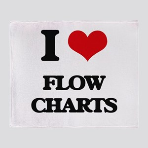I Love Flow Charts Throw Blanket