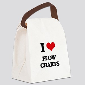 I Love Flow Charts Canvas Lunch Bag