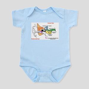 Ear Diagram labeled Baby Light Bodysuit