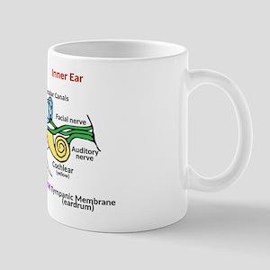 Ear Diagram labeled 11 oz Ceramic Mug