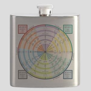 Math Unit Circle Flask