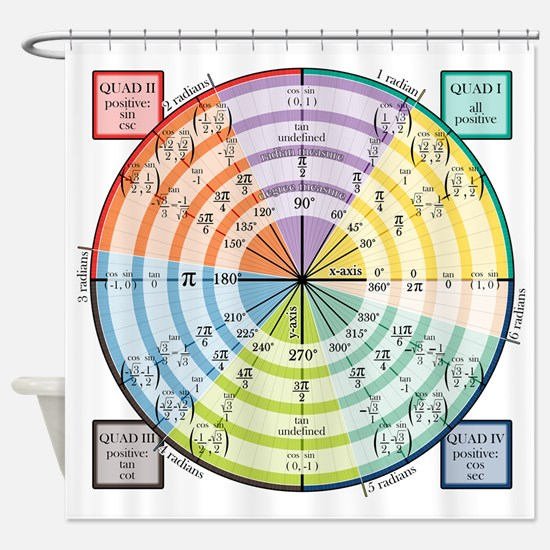 Math Unit Circle Shower Curtain