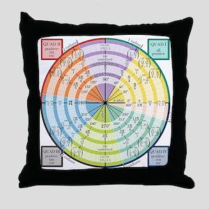 Math Unit Circle Throw Pillow