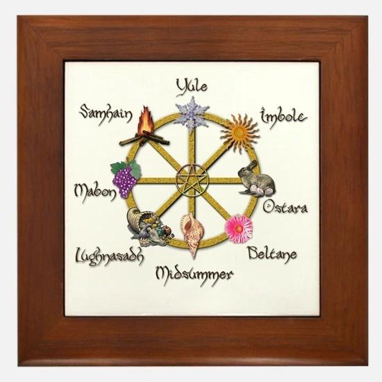 Wheel of the Year 1 Framed Tile