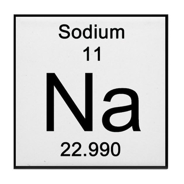 Sodium Periodic Table Symbol Printable Periodic Table Element