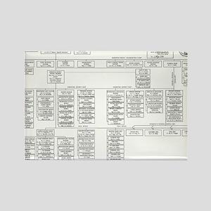 Manhattan Project Organizational Chart Magnets