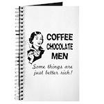 Coffee, Chocolate, Men Journal