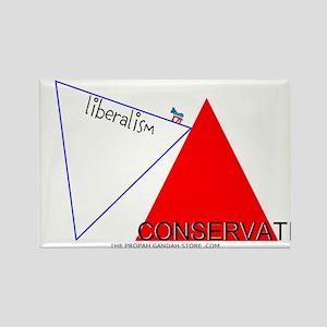 Liberalism Leans On Conservatism Design Magnets