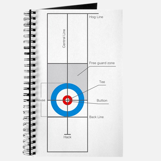 The spirit of Curling Journal