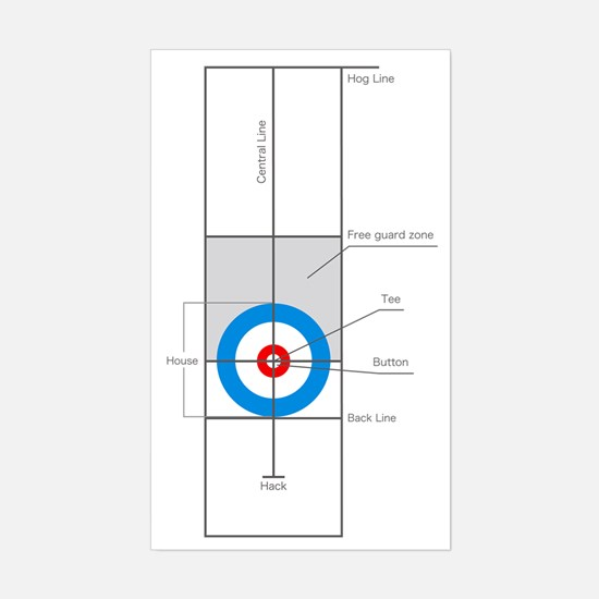The spirit of Curling Sticker (Rectangle)