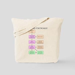 Flowchart Tote Bag