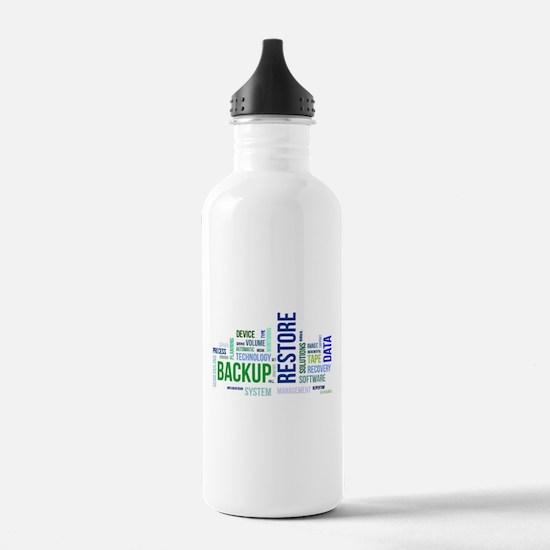 word cloud - backup re Water Bottle