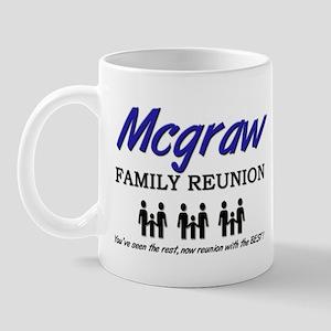 Mcgraw Family Reunion Mug