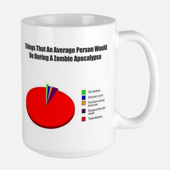 Zom-Poc Pie Chart of Actions Mugs