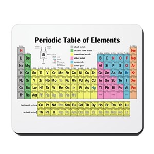Periodic table mouse pads cafepress urtaz Images