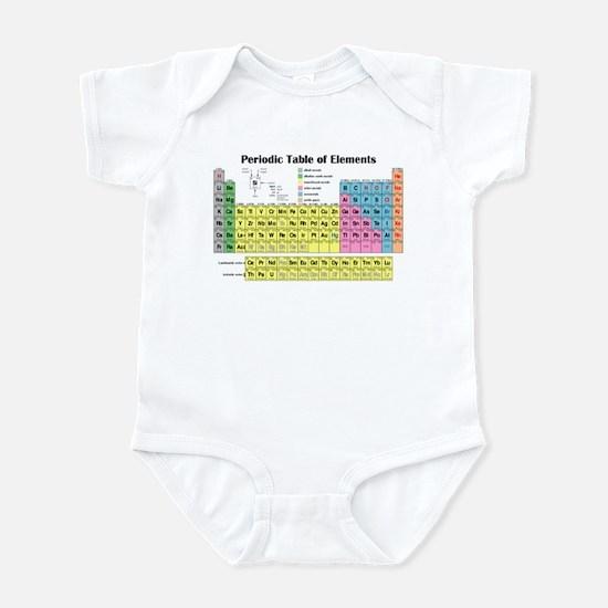 Periodic Table of Elements Infant Bodysuit