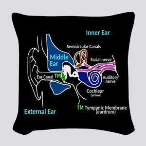 Ear Diagram labeled Woven Throw Pillow