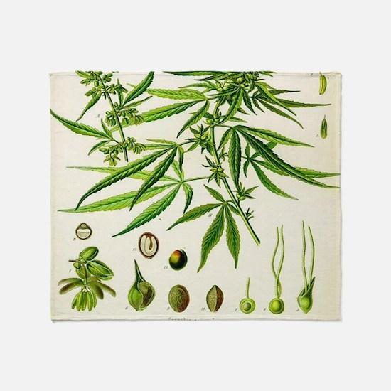 Cannabis or Hemp Illustration Throw Blanket