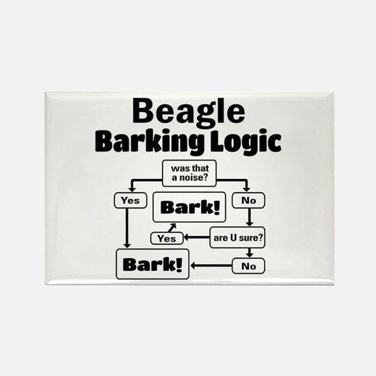Cute Beagle property laws Rectangle Magnet
