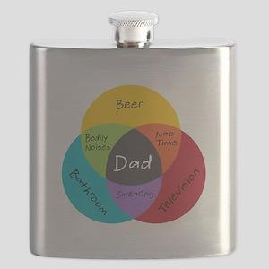 Venn Dadigram Flask