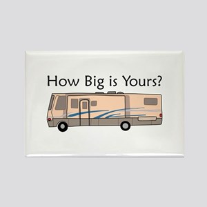 How Big Is Yours? Magnets