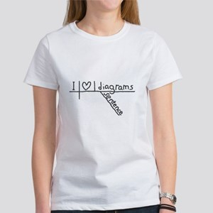 I Heart Sentence Diagrams Women's T-Shirt