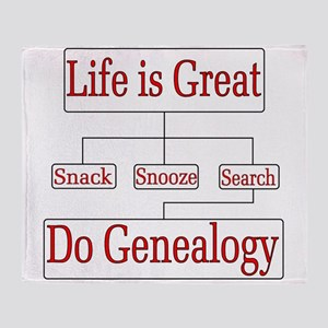 Do Genealogy Chart Throw Blanket