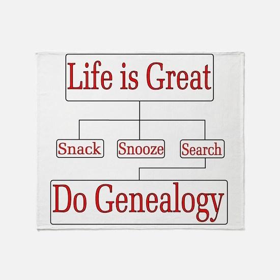 Do Genealogy Chart Throw Blanket