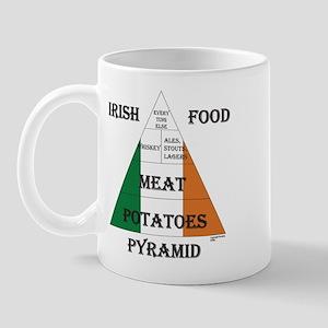 Irish Food Pyramid Mug