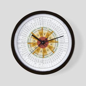 Genetic Code Wall Clock
