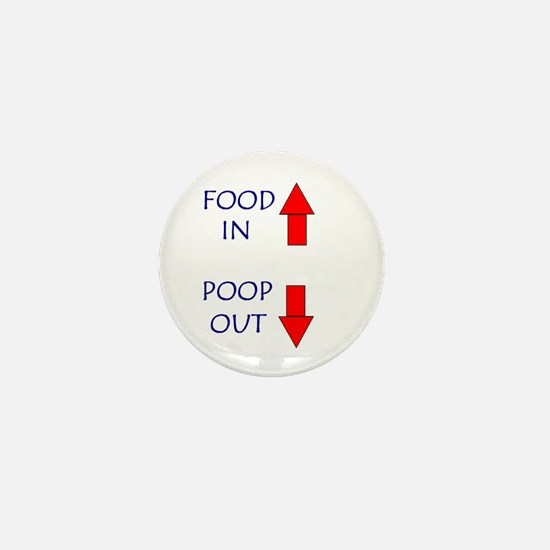 FOOD IN POOP OUT Mini Button