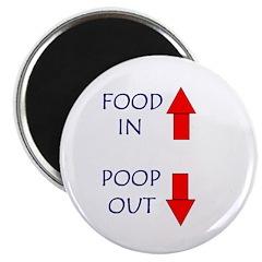 FOOD IN POOP OUT 2.25