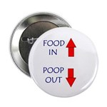 FOOD IN POOP OUT Button
